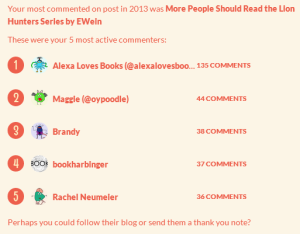 2013 top commenters